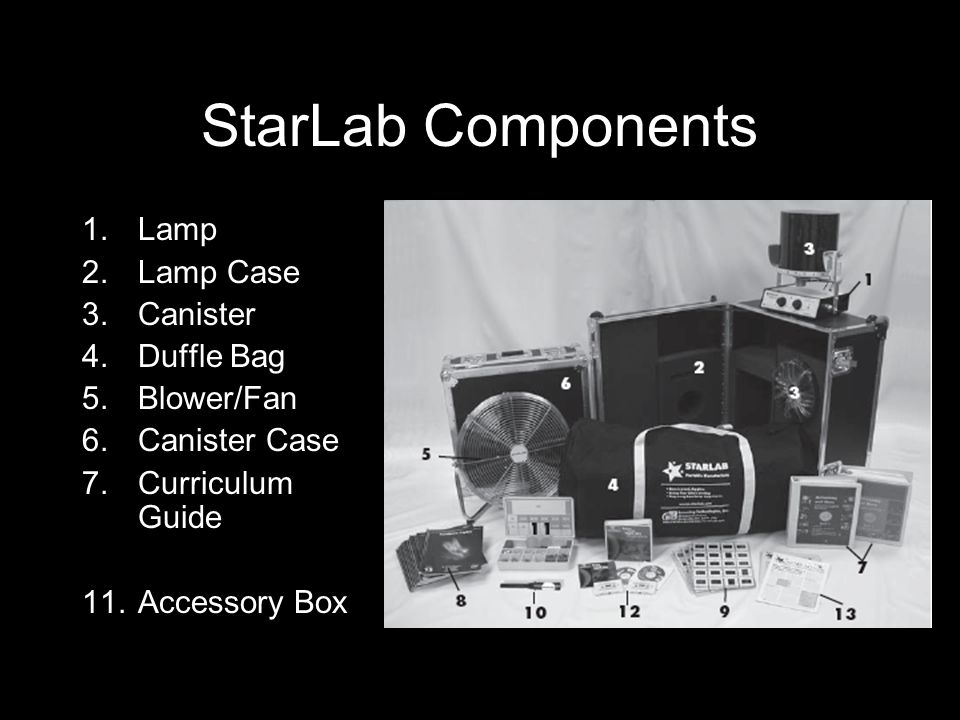 StarLab Components 1.Lamp 2.Lamp Case 3.Canister 4.Duffle Bag 5.Blower/Fan 6.Canister Case 7.Curriculum Guide 11.Accessory Box