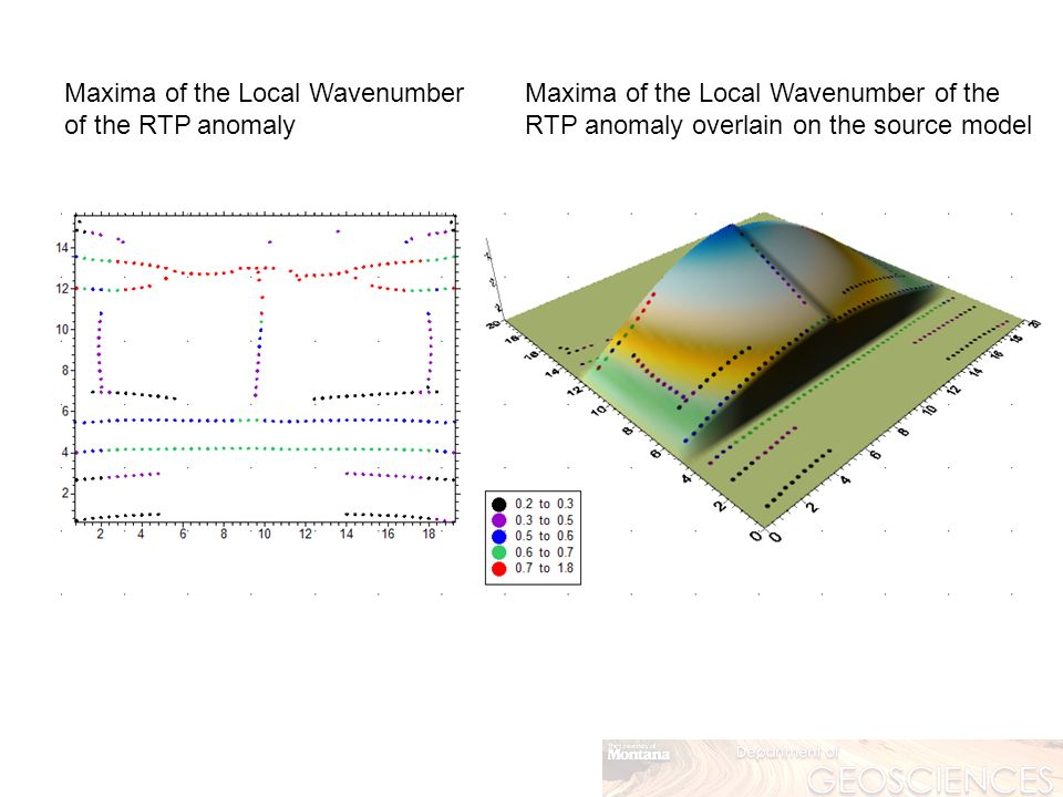 Maxima of the Local Wavenumber of the RTP anomaly Maxima of the Local Wavenumber of the RTP anomaly overlain on the source model
