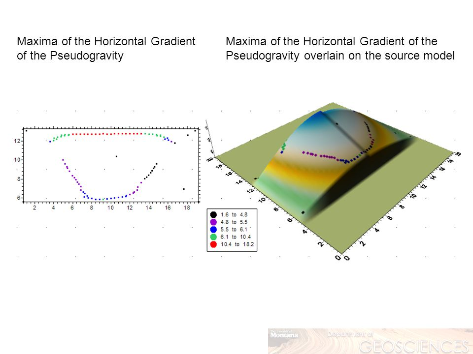 Maxima of the Horizontal Gradient of the Pseudogravity Maxima of the Horizontal Gradient of the Pseudogravity overlain on the source model