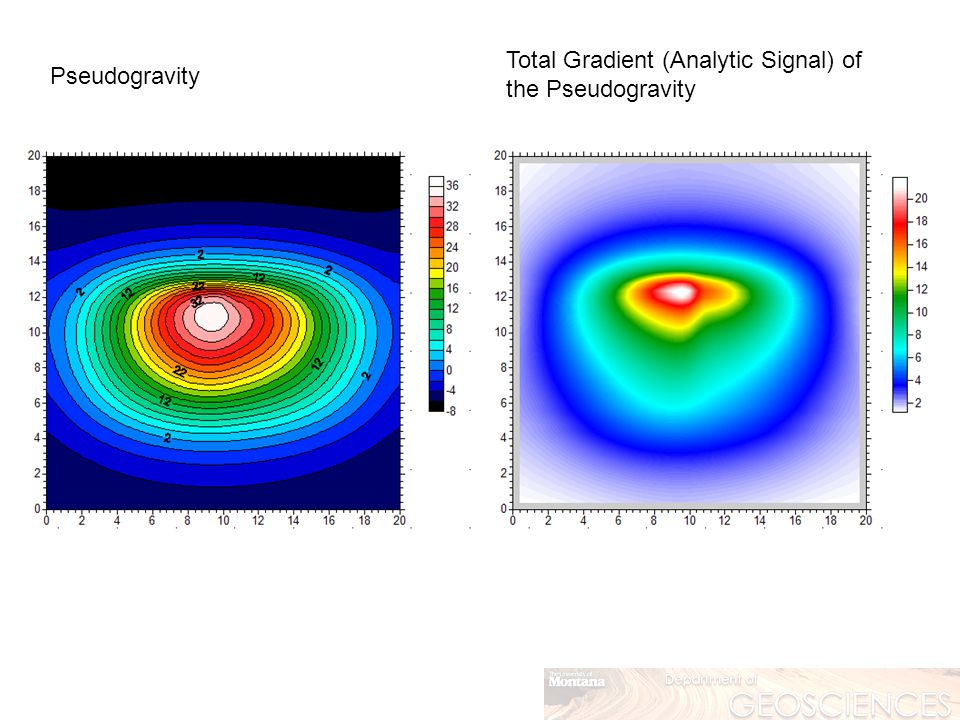 Pseudogravity Total Gradient (Analytic Signal) of the Pseudogravity