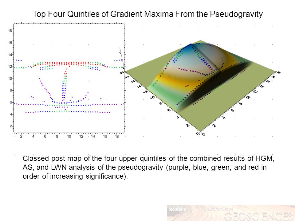 Top Four Quintiles of Gradient Maxima From the Pseudogravity Classed post map of the four upper quintiles of the combined results of HGM, AS, and LWN analysis of the pseudogravity (purple, blue, green, and red in order of increasing significance).