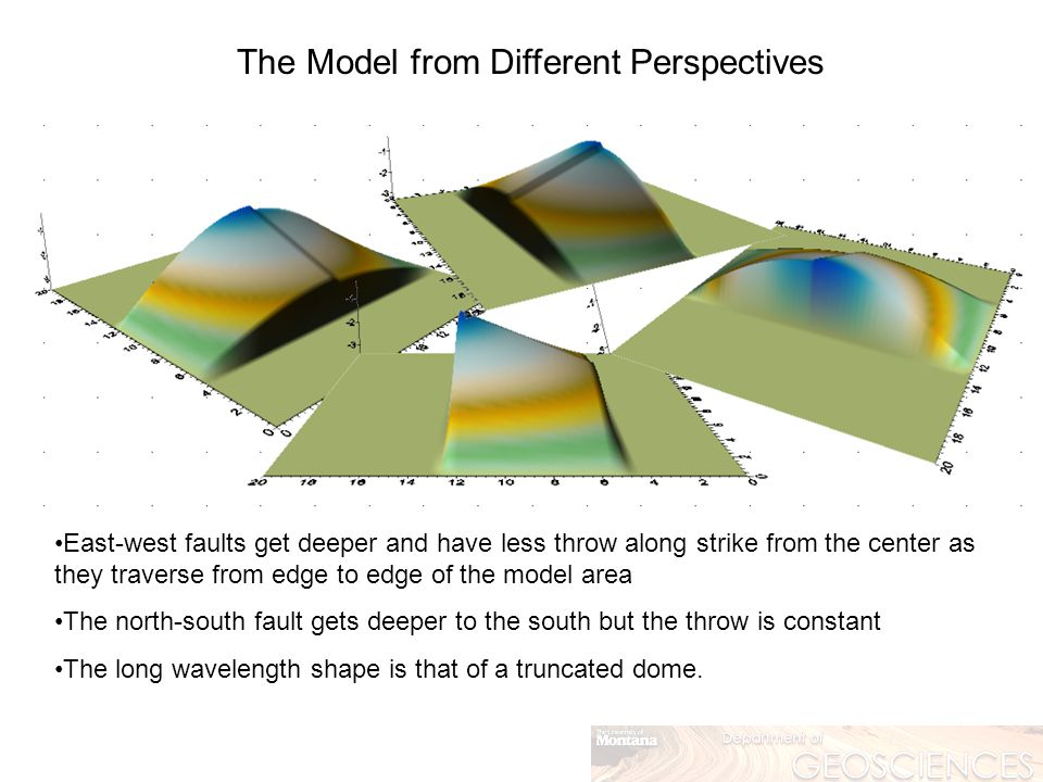 The Model from Different Perspectives East-west faults get deeper and have less throw along strike from the center as they traverse from edge to edge of the model area The north-south fault gets deeper to the south but the throw is constant The long wavelength shape is that of a truncated dome.