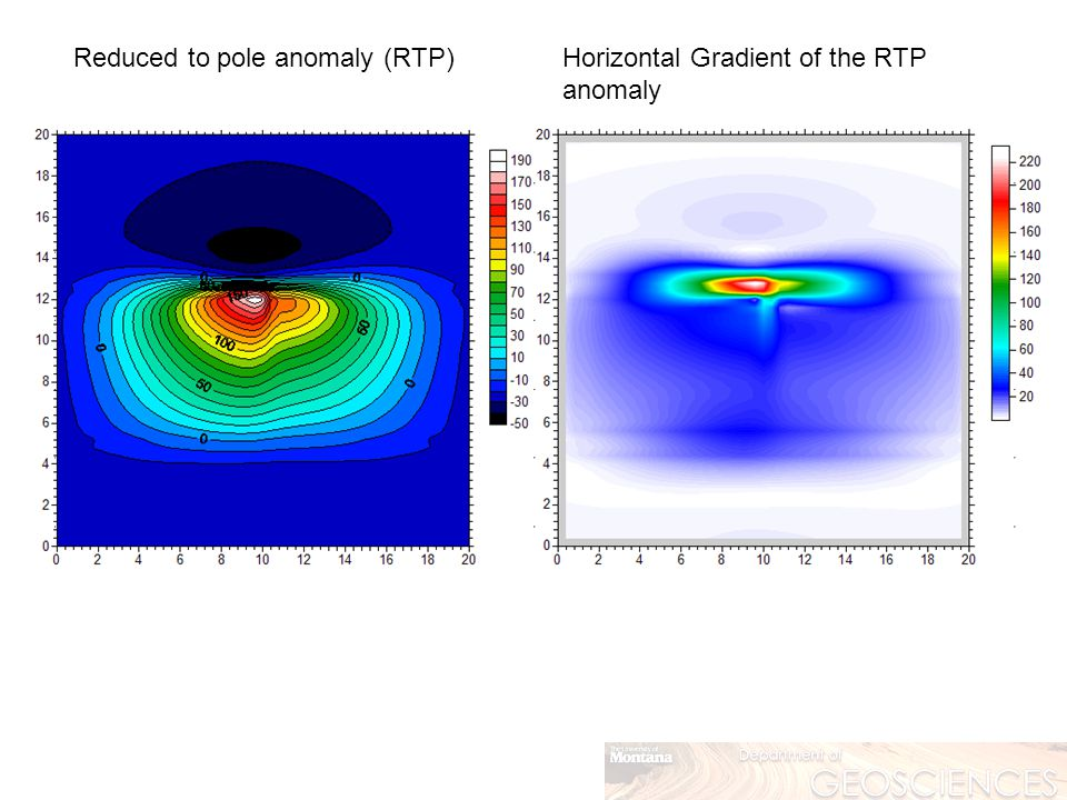 Reduced to pole anomaly (RTP)Horizontal Gradient of the RTP anomaly