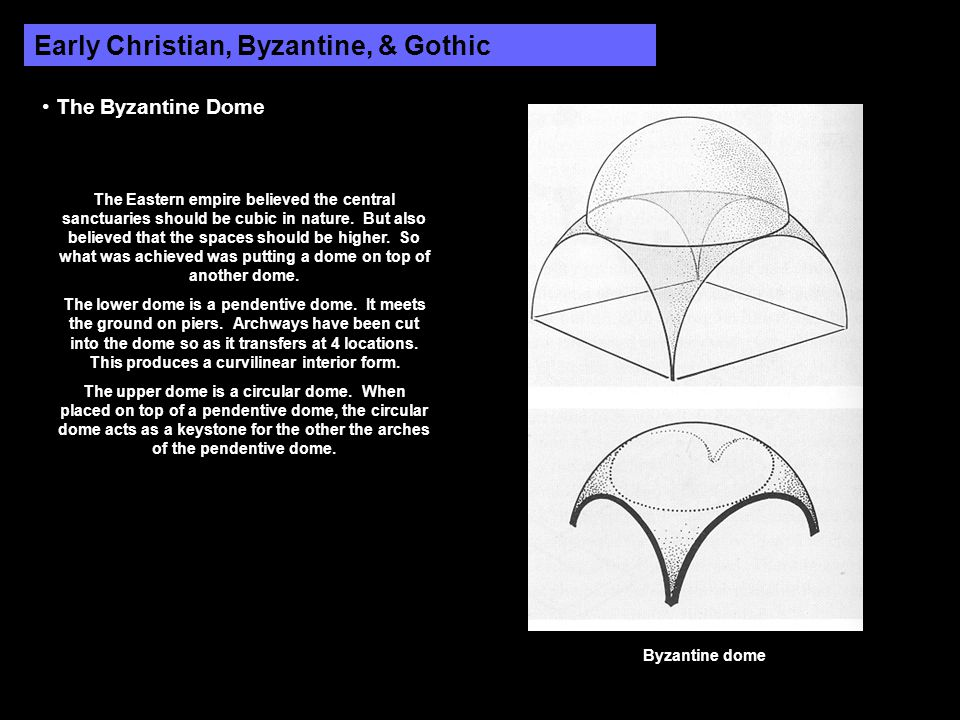 Early Christian, Byzantine, & Gothic The Byzantine Dome The Eastern empire believed the central sanctuaries should be cubic in nature. But also believ