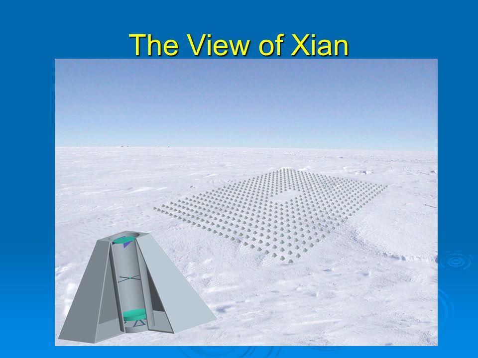The View of Xian