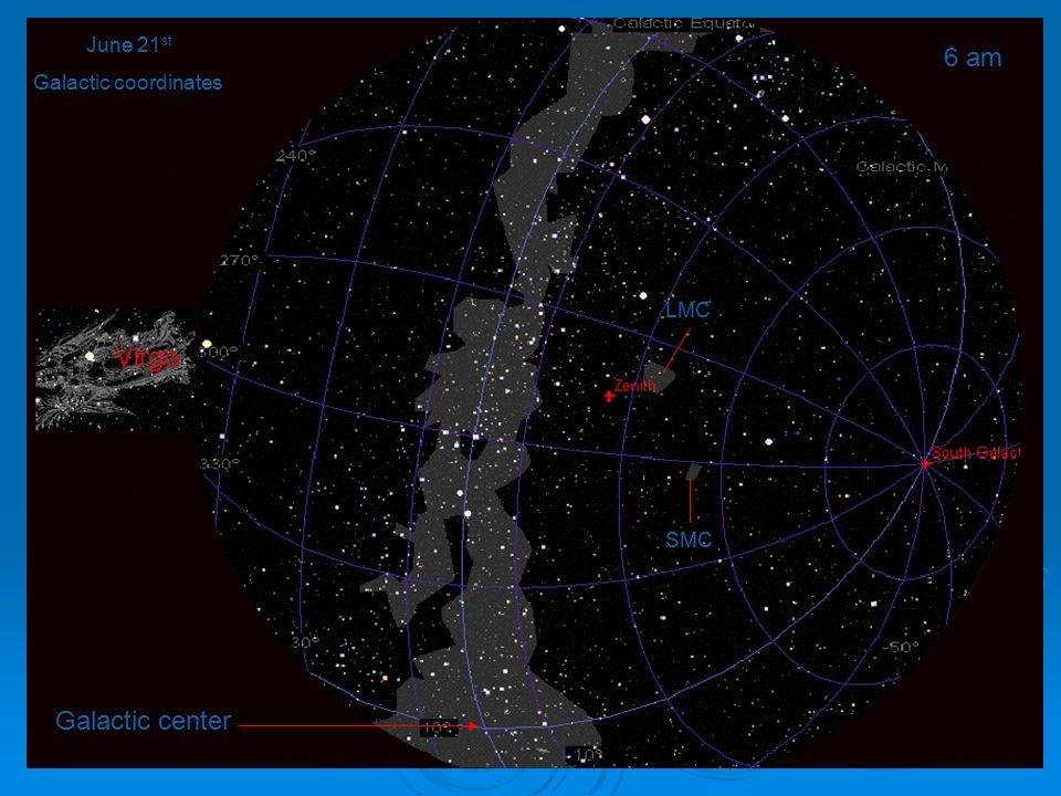 Galactic center LMC SMC 6 am Galactic center LMC SMC 6 am June 21 st Galactic coordinates