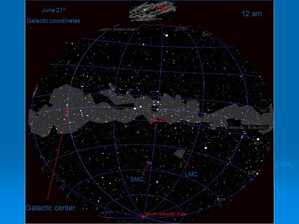 Galactic center LMC SMC 12 am Galactic center LMC SMC June 21 st Galactic coordinates