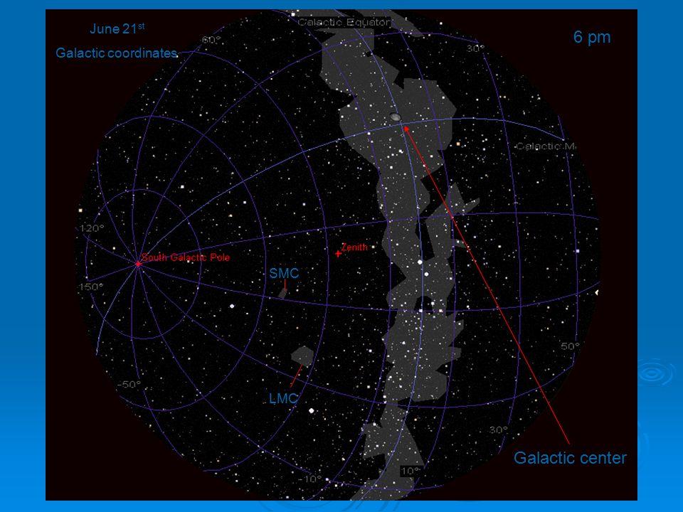 Galactic center SMC LMC 6 pm June 21 st Galactic coordinates