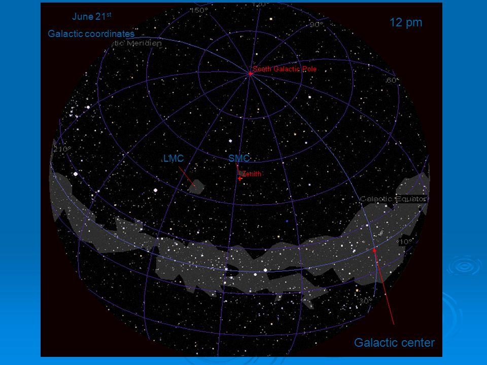 Galactic center LMCSMC 12 pm June 21 st Galactic coordinates