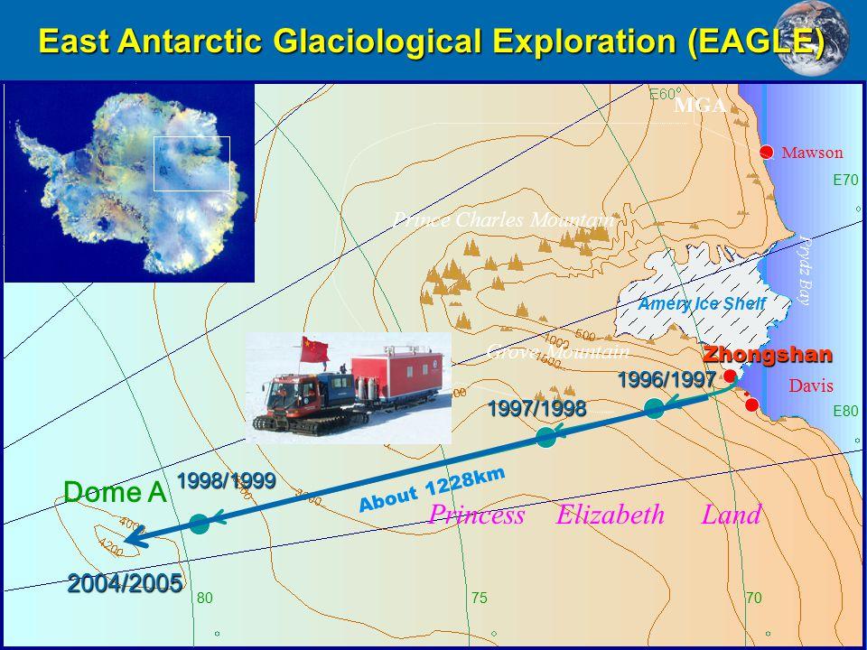 8075 70 E70 E80 Amery Ice Shelf Prince Charles Mountain Zhongshan Grove Mountain Dome A Mawson Princess Elizabeth Land Prydz Bay Davis MGA East Antarctic Glaciological Exploration (EAGLE) 1996/1997 1997/1998 1998/1999 2004/2005 About 1228km