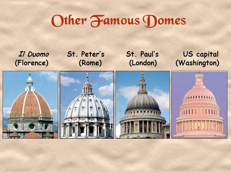 Comparing Domes