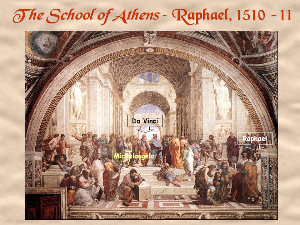 The School of Athens – Raphael, 1510 -11 One point perspective.
