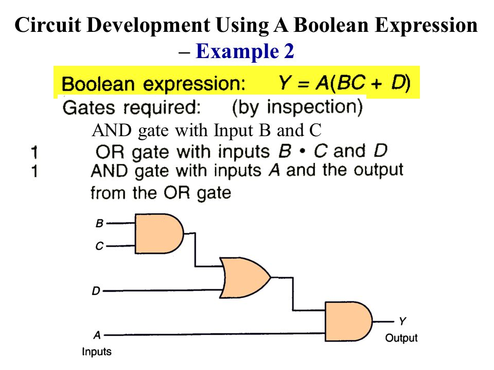Circuit Development Using A Boolean Expression – Example 2 AND gate with Input B and C