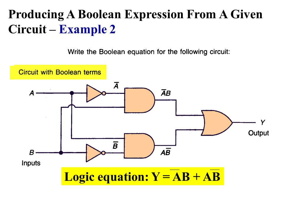 Producing A Boolean Expression From A Given Circuit – Example 2 Logic equation: Y = AB + AB