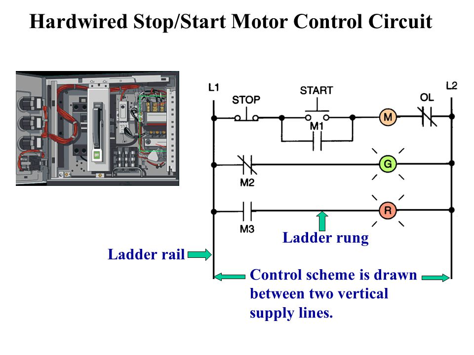 Hardwired Stop/Start Motor Control Circuit Control scheme is drawn between two vertical supply lines.