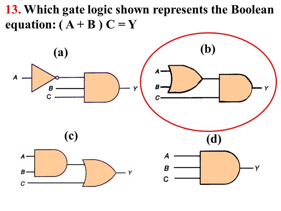 13. Which gate logic shown represents the Boolean equation: ( A + B ) C = Y (a) (b) (c) (d)
