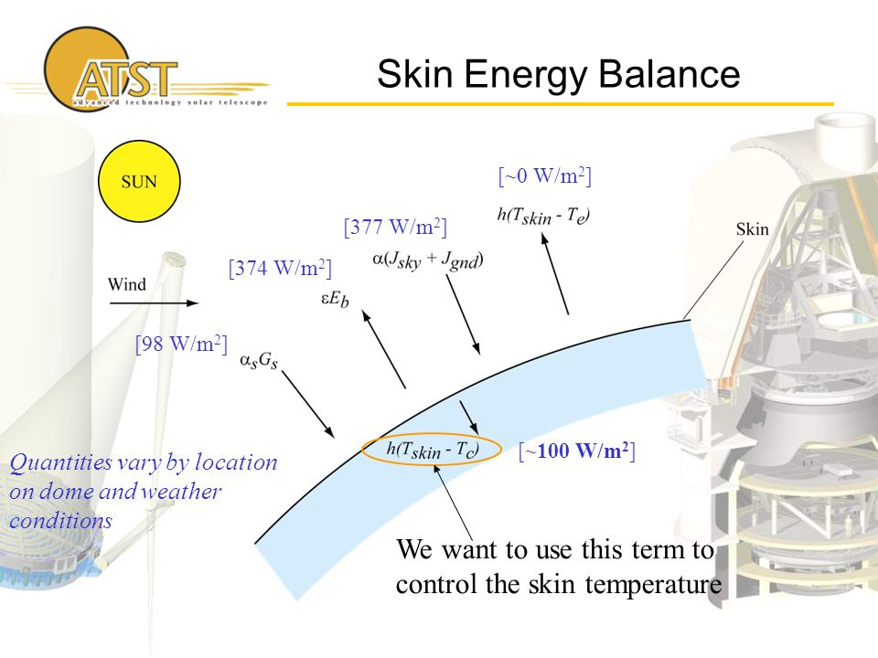 Skin Energy Balance We want to use this term to control the skin temperature [~0 W/m 2 ] [377 W/m 2 ] [374 W/m 2 ] [98 W/m 2 ] [~100 W/m 2 ] Quantities vary by location on dome and weather conditions