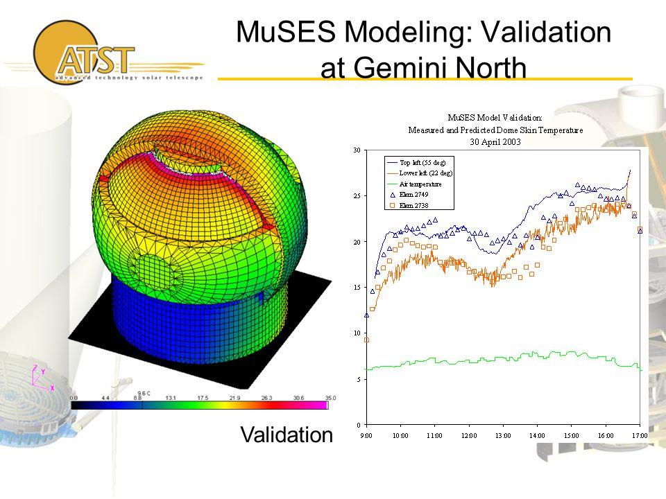 MuSES Modeling: Validation at Gemini North Validation