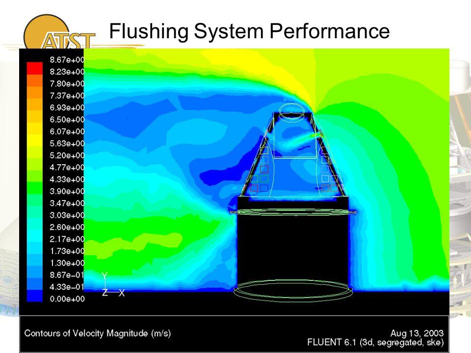Flushing System Performance