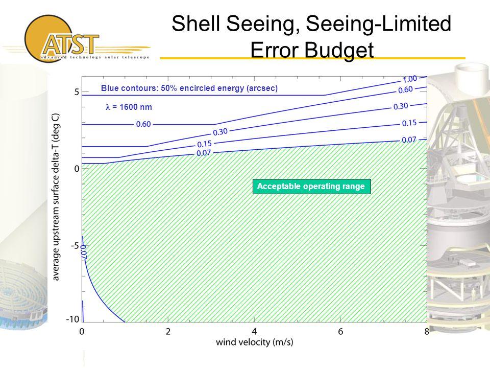 Shell Seeing, Coronal Error Budget Blue contours: 50% encircled energy (arcsec) Acceptable operating range = 1000 nm
