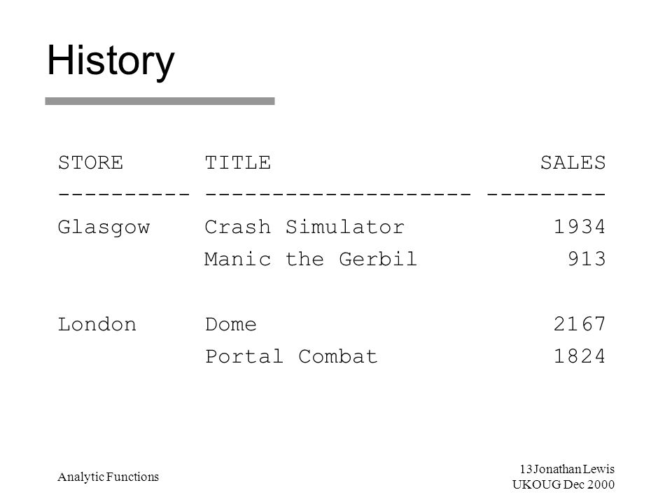 13Jonathan Lewis UKOUG Dec 2000 Analytic Functions History STORE TITLE SALES ---------- -------------------- --------- Glasgow Crash Simulator 1934 Manic the Gerbil 913 London Dome 2167 Portal Combat 1824