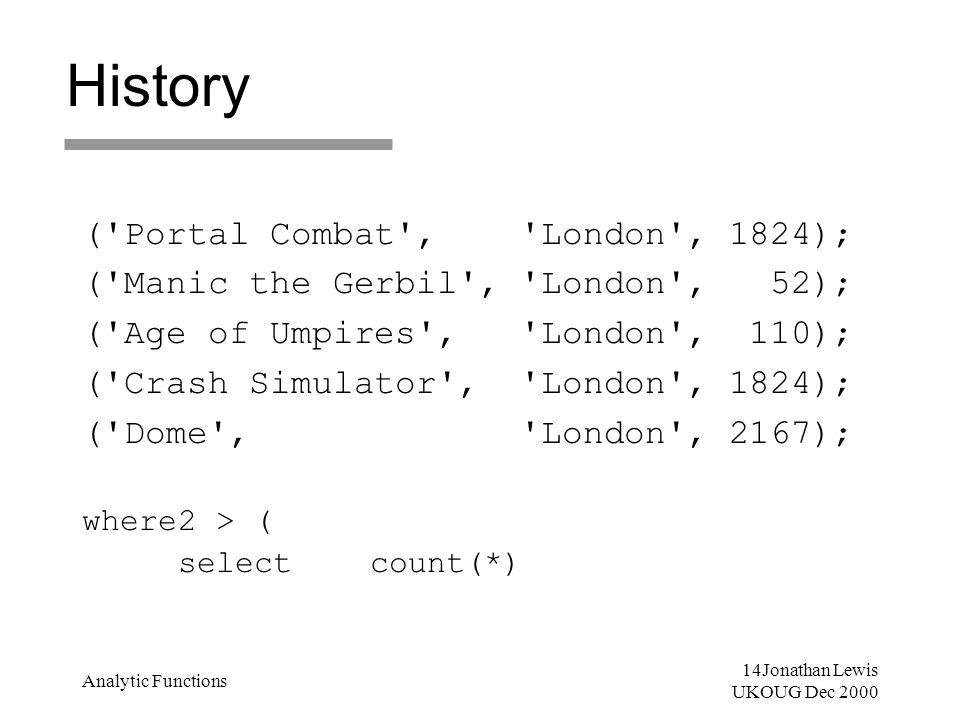 14Jonathan Lewis UKOUG Dec 2000 Analytic Functions History ('Portal Combat', 'London', 1824); ('Manic the Gerbil', 'London', 52); ('Age of Umpires', '
