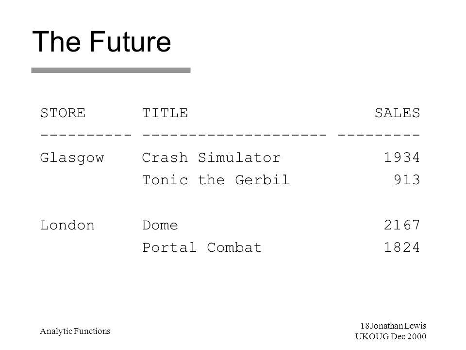 18Jonathan Lewis UKOUG Dec 2000 Analytic Functions The Future STORE TITLE SALES ---------- -------------------- --------- Glasgow Crash Simulator 1934 Tonic the Gerbil 913 London Dome 2167 Portal Combat 1824