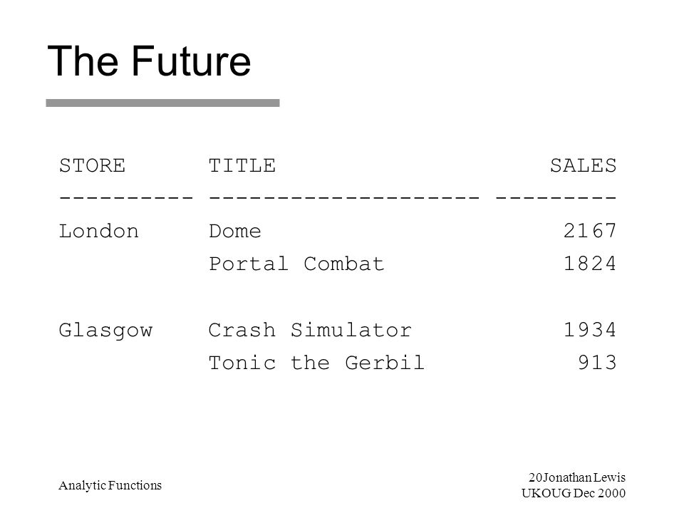 20Jonathan Lewis UKOUG Dec 2000 Analytic Functions The Future STORE TITLE SALES ---------- -------------------- --------- London Dome 2167 Portal Comb