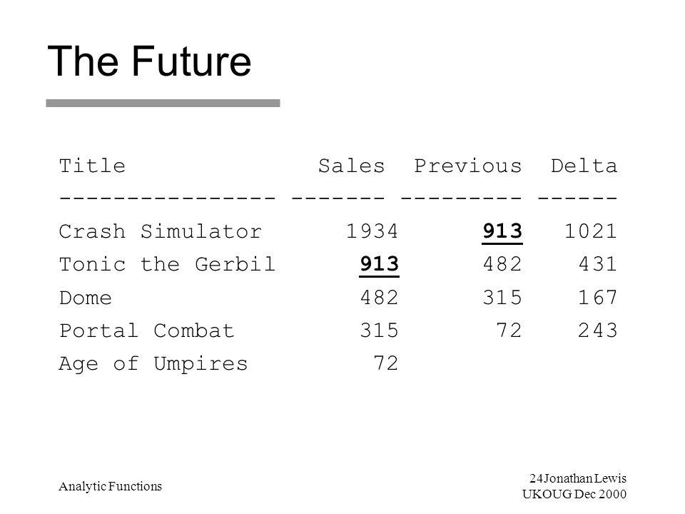 24Jonathan Lewis UKOUG Dec 2000 Analytic Functions The Future Title Sales Previous Delta ---------------- ------- --------- ------ Crash Simulator 193