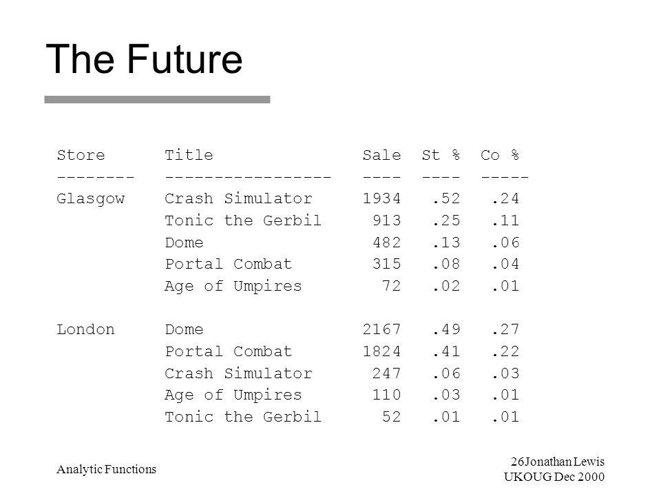 26Jonathan Lewis UKOUG Dec 2000 Analytic Functions The Future Store Title Sale St % Co % -------- ----------------- ---- ---- ----- Glasgow Crash Simu