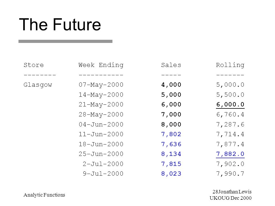 28Jonathan Lewis UKOUG Dec 2000 Analytic Functions The Future StoreWeek EndingSalesRolling ------------------------------- Glasgow07-May-20004,0005,00