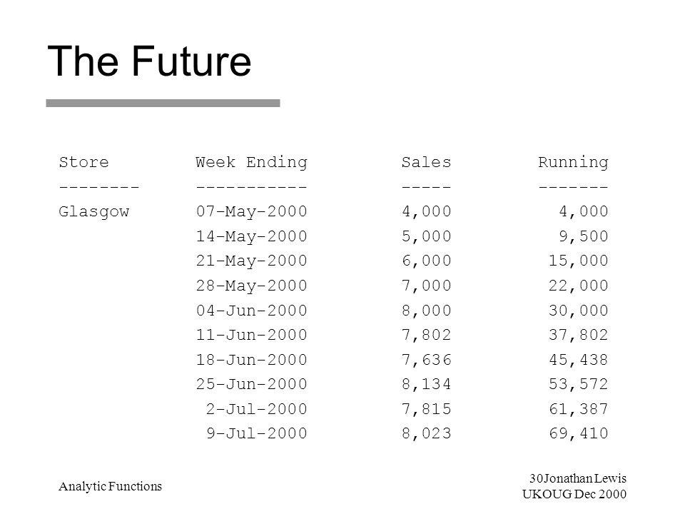 30Jonathan Lewis UKOUG Dec 2000 Analytic Functions The Future StoreWeek EndingSalesRunning ------------------------------- Glasgow07-May-20004,000 4,0