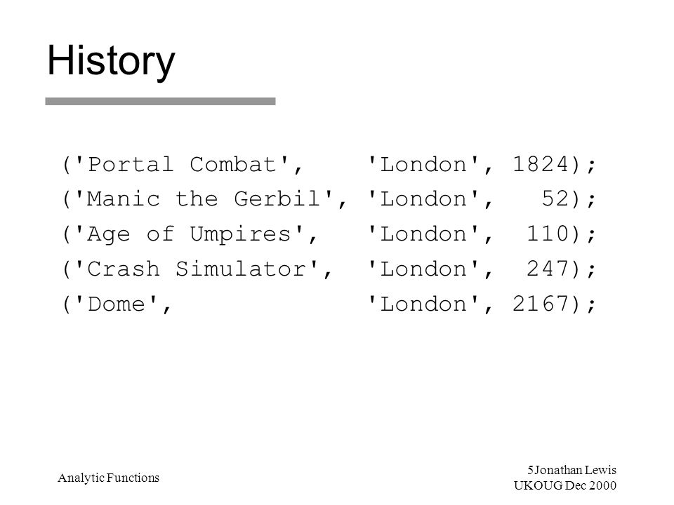 26Jonathan Lewis UKOUG Dec 2000 Analytic Functions The Future Store Title Sale St % Co % -------- ----------------- ---- ---- ----- Glasgow Crash Simulator 1934.52.24 Tonic the Gerbil 913.25.11 Dome 482.13.06 Portal Combat 315.08.04 Age of Umpires 72.02.01 London Dome 2167.49.27 Portal Combat 1824.41.22 Crash Simulator 247.06.03 Age of Umpires 110.03.01 Tonic the Gerbil 52.01.01