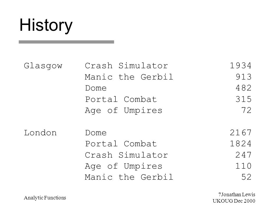 7Jonathan Lewis UKOUG Dec 2000 Analytic Functions History Glasgow Crash Simulator 1934 Manic the Gerbil 913 Dome 482 Portal Combat 315 Age of Umpires