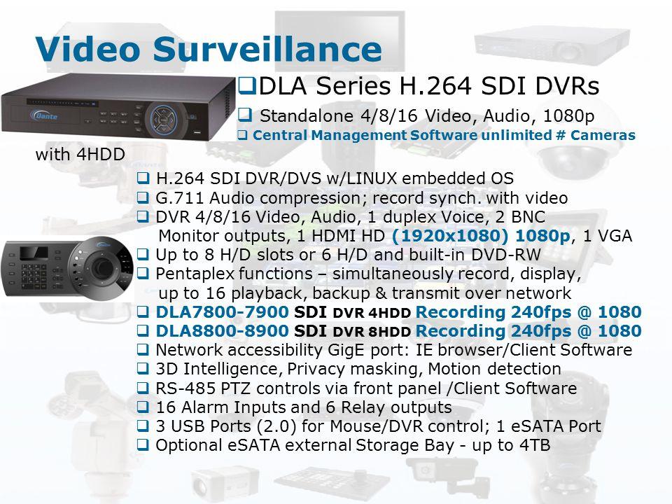Video Surveillance  H.264 SDI DVR/DVS w/LINUX embedded OS  G.711 Audio compression; record synch. with video  DVR 4/8/16 Video, Audio, 1 duplex Voi