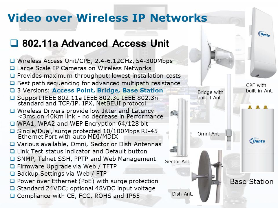 Video over Wireless IP Networks  802.11a Advanced Access Unit  Wireless Access Unit/CPE, 2.4-6.12GHz, 54-300Mbps  Large Scale IP Cameras on Wireles