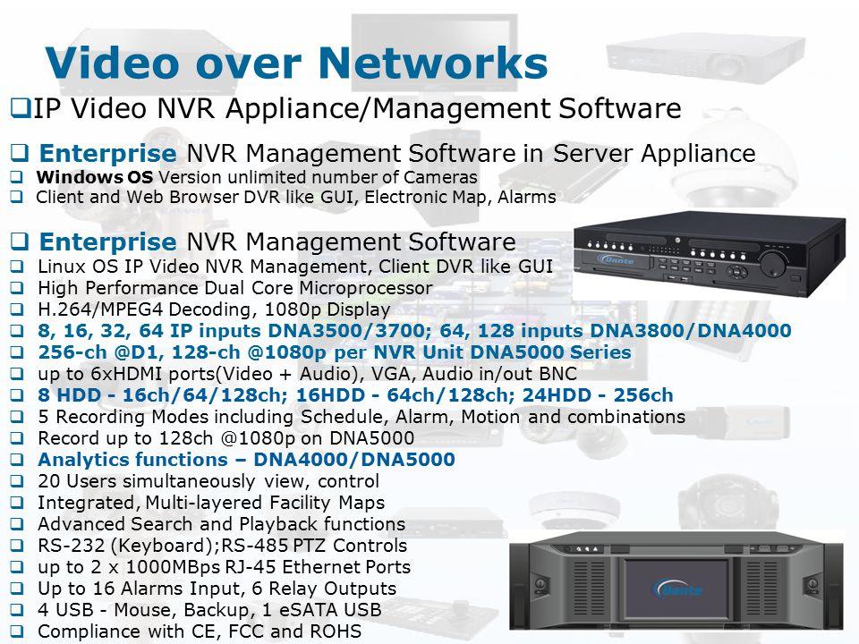 Video over Networks  IP Video NVR Appliance/Management Software  Enterprise NVR Management Software in Server Appliance  Windows OS Version unlimit