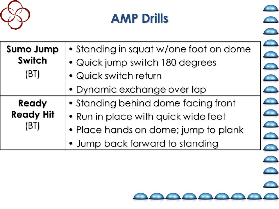 AMP Drills Sumo Jump Switch (BT) Standing in squat w/one foot on dome Standing in squat w/one foot on dome Quick jump switch 180 degrees Quick jump switch 180 degrees Quick switch return Quick switch return Dynamic exchange over top Dynamic exchange over top Ready Ready Hit (BT) Standing behind dome facing front Standing behind dome facing front Run in place with quick wide feet Run in place with quick wide feet Place hands on dome; jump to plank Place hands on dome; jump to plank Jump back forward to standing Jump back forward to standing