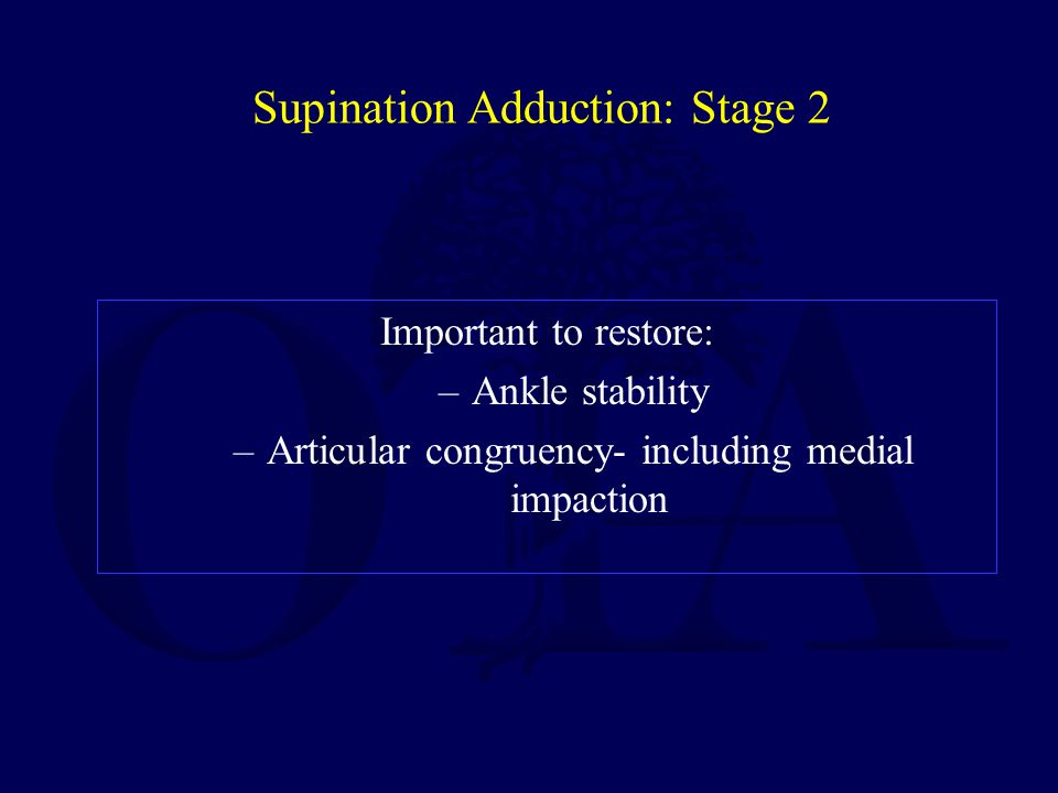 Supination Adduction: Stage 2 Important to restore: –Ankle stability –Articular congruency- including medial impaction