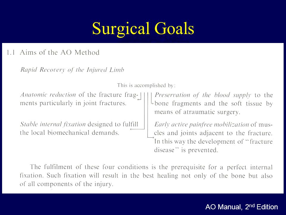 Surgical Goals AO Manual, 2 nd Edition
