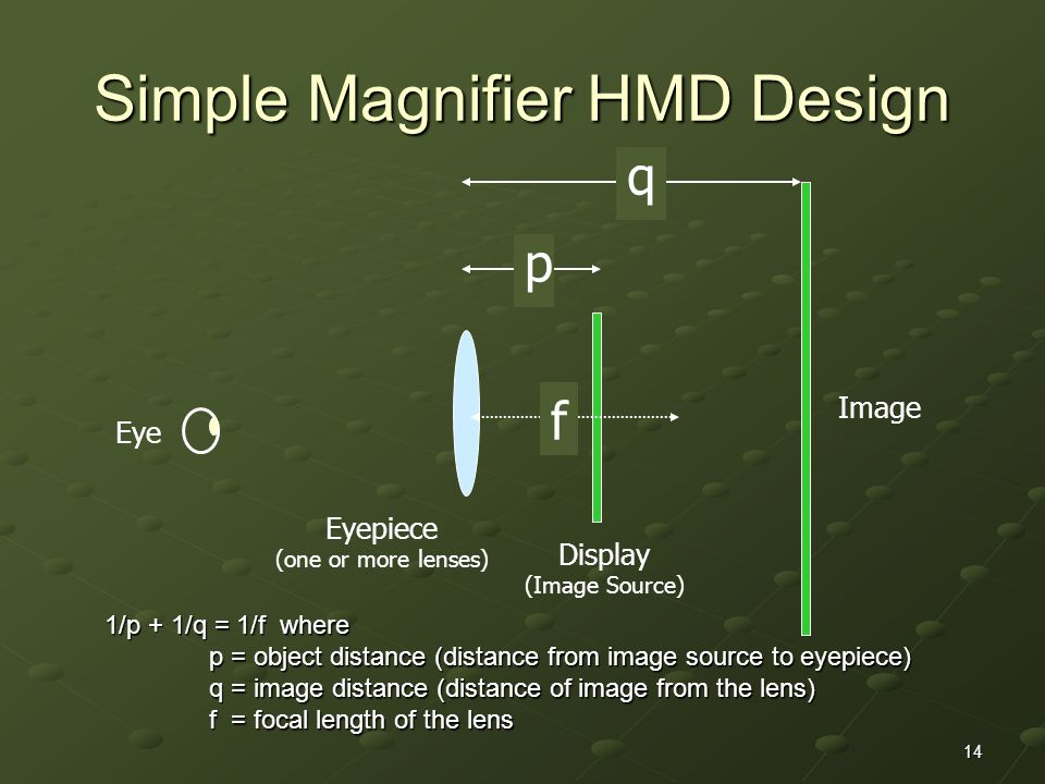 14 Simple Magnifier HMD Design p q Eyepiece (one or more lenses) Display (Image Source) Eye f Image 1/p + 1/q = 1/f where p = object distance (distance from image source to eyepiece) q = image distance (distance of image from the lens) f = focal length of the lens