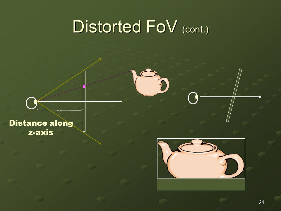 24 Distance along z-axis Distorted FoV (cont.)