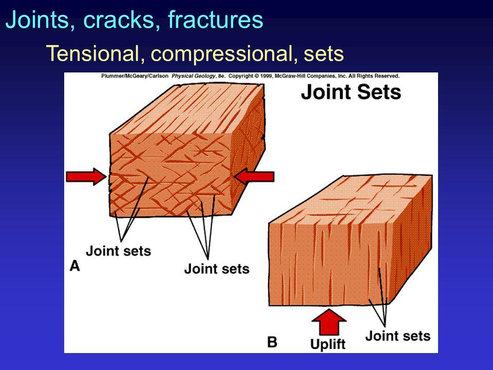 Joints, cracks, fractures Tensional, compressional, sets