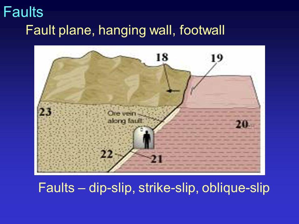 Faults Fault plane, hanging wall, footwall Faults – dip-slip, strike-slip, oblique-slip