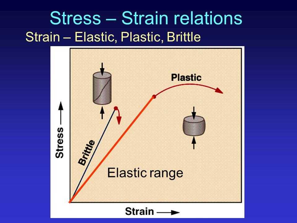 Stress – Strain relations Strain – Elastic, Plastic, Brittle Elastic range