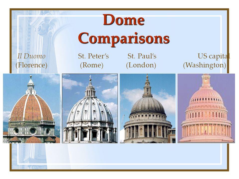 Dome Comparisons Il Duomo St. Peter's St. Paul's US capital (Florence) (Rome) (London) (Washington)