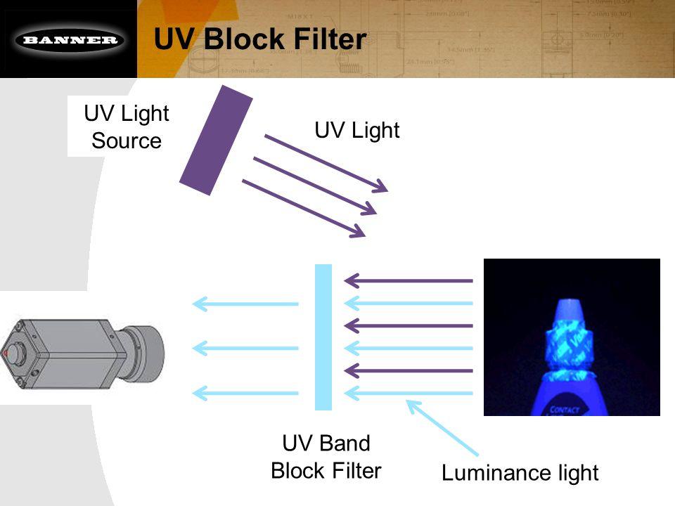 UV Light UV Block Filter UV Light Source UV Band Block Filter Luminance light