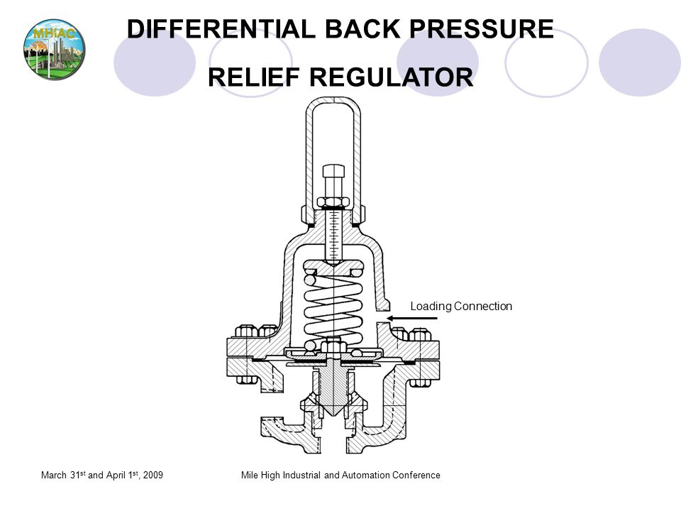 March 31 st and April 1 st, 2009Mile High Industrial and Automation Conference DIFFERENTIAL BACK PRESSURE RELIEF REGULATOR Loading Connection