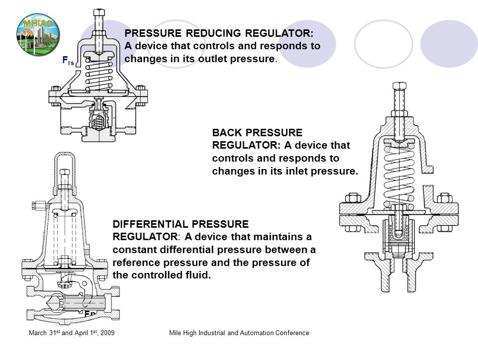 March 31 st and April 1 st, 2009Mile High Industrial and Automation Conference EXTERNAL PILOTED REGULATOR A piston or diaphragm actuated regulator controlled by a separate external pilot mechanism.
