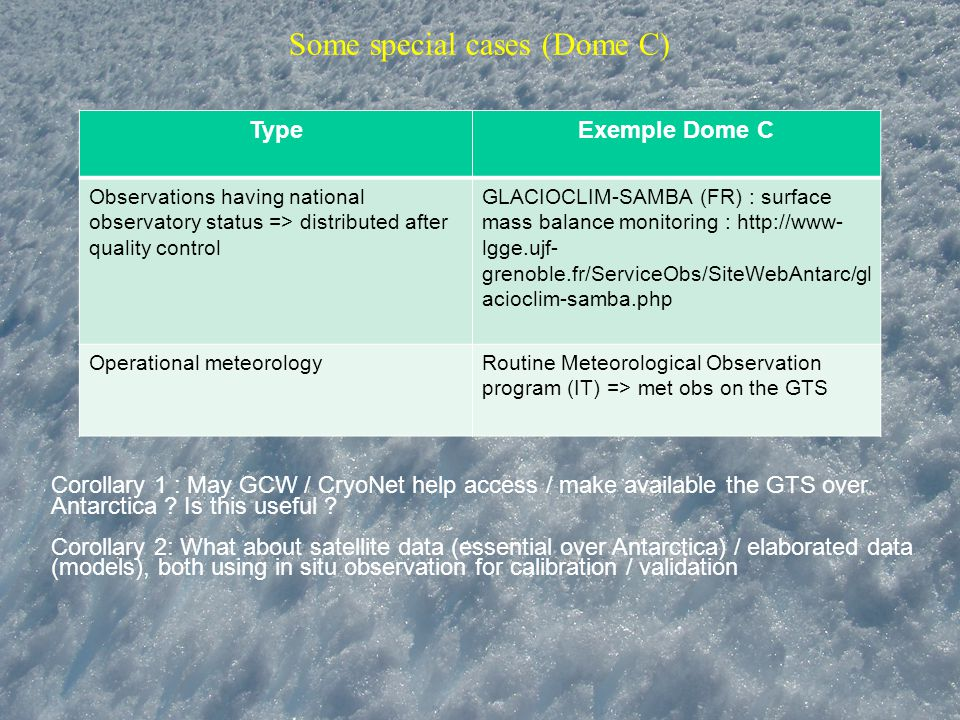 Some special cases (Dome C) Corollary 1 : May GCW / CryoNet help access / make available the GTS over Antarctica .